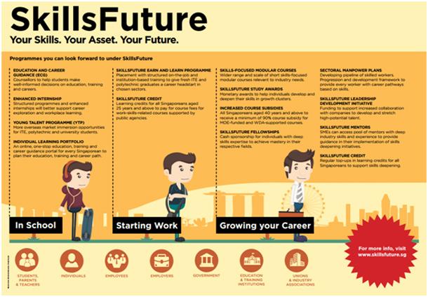 skillsfuture_prog